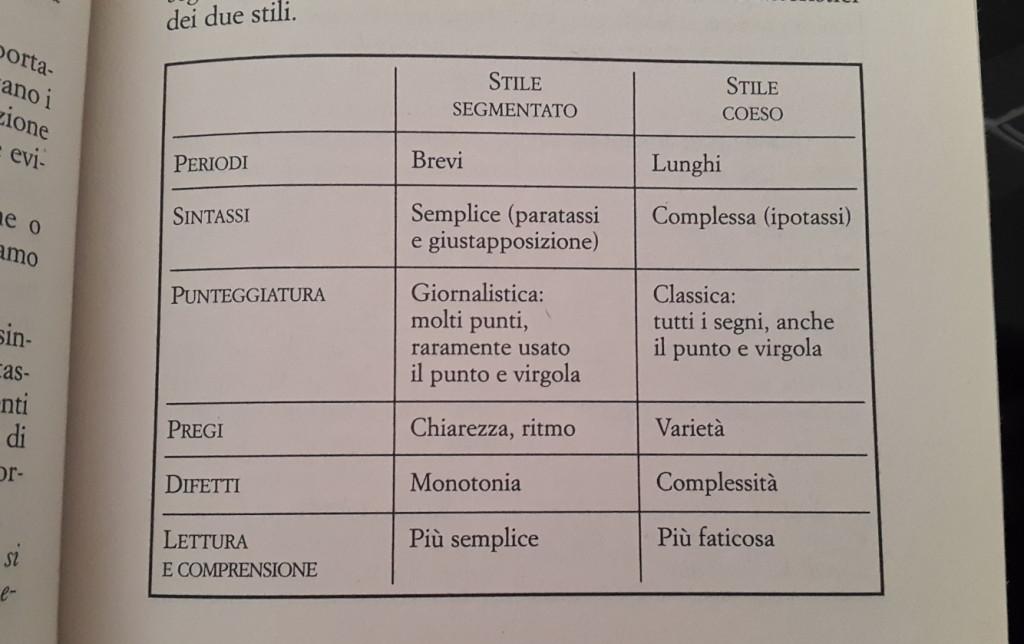 coeso segmentato